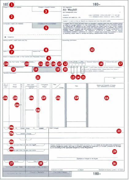 Air waybill - Documento de porte en aviones de mercancías