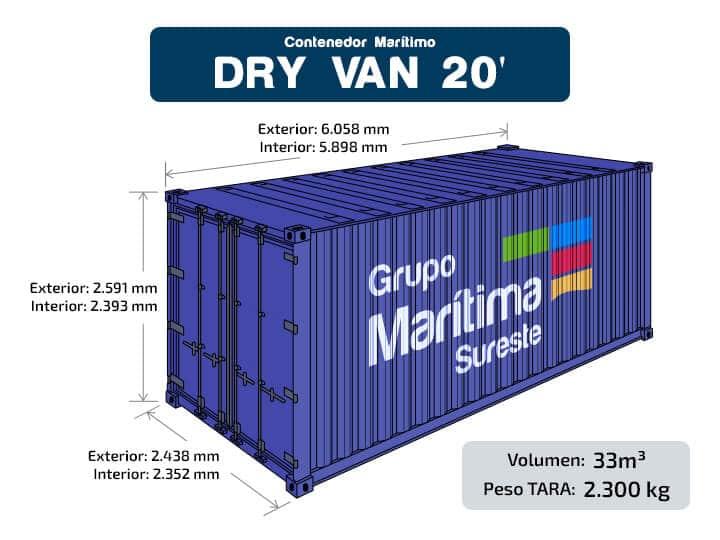 Compraventas de contenedores marítimos de segunda mano - Precio contenedor usado de 20 pies