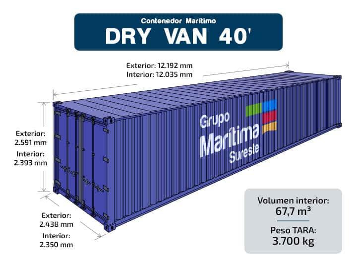 Precio contenedor usado de 40 pies - Comprar contenedor marítimo de segunda mano