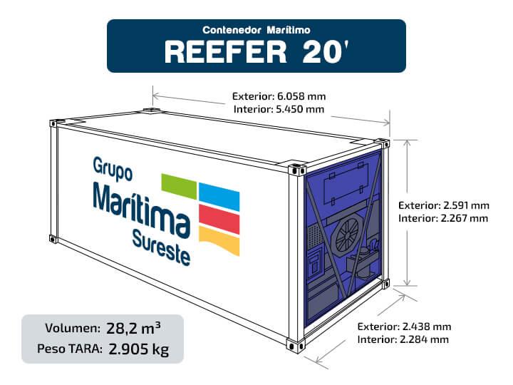 Contenedor marítimo - Reefer 20 pies