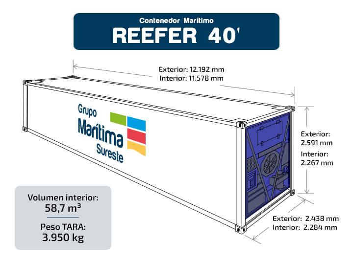 Contenedor marítimo - Reefer 40 pies